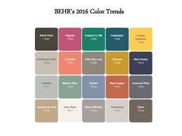 214 best popular paint colors 2016 images on pinterest popular