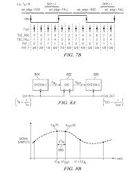 patent us20100283654 digital phase locked loop with dithering