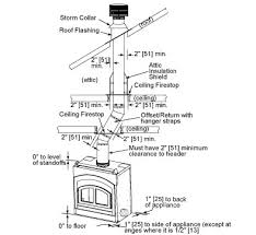 Fireplace Insert Dimensions by Constitution Wood Fireplace Eco Friendly Heatilator
