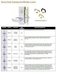 Mortise Locksets Doormerica Heavy Duty Commercial Mortise Locks