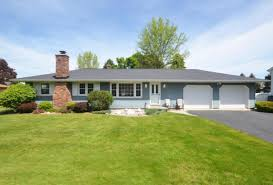 Sample Objective In Resume by Greater Kalamazoo Real Estate And Homes For Sale U2013 Homes For Sale