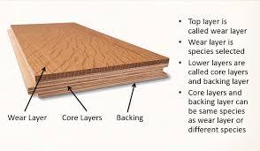 how to specify the right wood floor for the presentation by