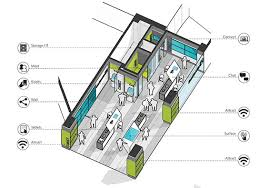 Retail Floor Plan Creator Retail Banking Branch Design Showcase Spring 2016