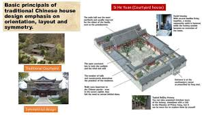 Feng Shui Home Design Rules Houses And Feng Shui In China