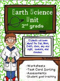 the 25 best earth sun and moon ideas on pinterest sun and earth