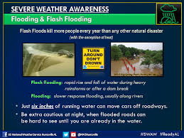 Alabama travel kit images This week is severe weather awareness week in alabama alabama PNG