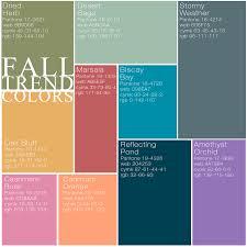 top pantone color trends