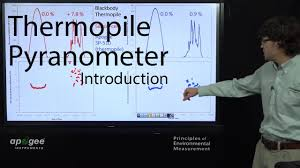 apogee sp 510 thermopile pyranometer introduction youtube