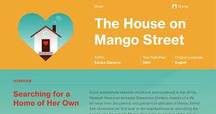 house on mango street theme quotes the house on mango street quotes course hero