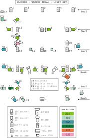 Lighting Symbols For Floor Plans by 28 Lighting Floor Plan Symbols Free Architectural Symbols