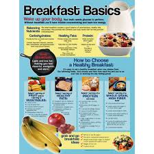 nutrition general nutrition posters healthy eating