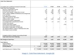 cash flow statement home