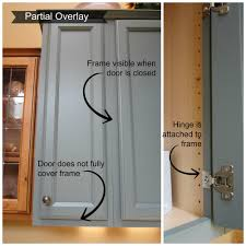 Overlay Kitchen Cabinets How To Install Partial Inset Cabinet Door Hinges Monsterlune