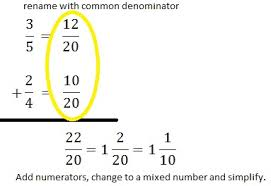 computations with fractions u0026 integers 8 tms math prep