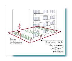 mise à la terre ferraillage normes installation électrique maison