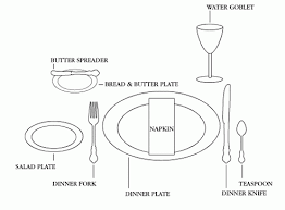 how to set a formal dinner table setting the perfect table the heritage cook