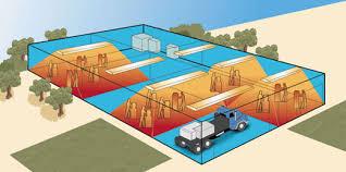 riscaldamento per capannoni produttori e produzione impianti riscaldamento ad irraggiamento