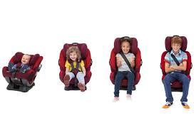 législation siège auto bébé comment savoir le groupe de siège auto uci ffb fr