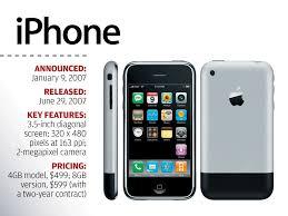 the evolution of apple u0027s iphone computerworld