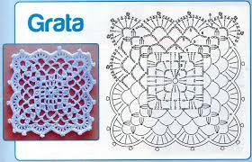 tutorial piastrelle uncinetto punti all uncinetto cerchi fiori piastrelle e triangoli tizzi