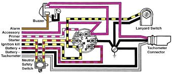 wiring diagram for boat ignition switch u2013 readingrat net