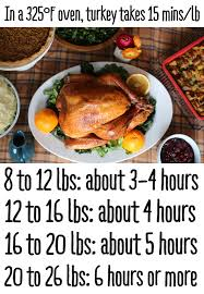 how it takes to cook a turkey top thanksgiving recipes from
