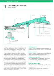 overhead crane kito pdf catalogue technical documentation