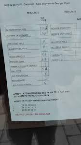 r駸ultats par bureau de vote file résultats du premier tour des élections primaires de la