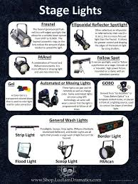 Types Of Light Fixtures Best 25 Stage Lighting Ideas On Pinterest Stage Lighting Design