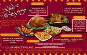 top 10 infographics of thanksgiving day 2012 infographics