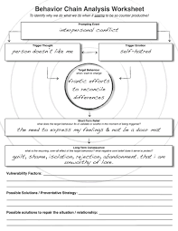 behavior chain analysis worksheet therapist community board