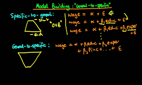 econometric model building general to specific youtube
