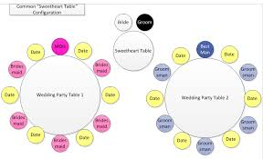 Wedding Reception Floor Plan Template The Bear Necessities Wedding Wednesday What The Heck Is A