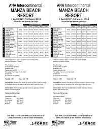 What Is Map Pricing Information Tickets U0026 Travel Itt U2013 Kadenafss