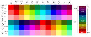 hs fir3h34rt u0027s hemospectrum chart updated by fir3h34rt on deviantart