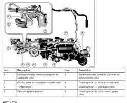 bmw 335d turbo problems 335d turbo changeover valve solved