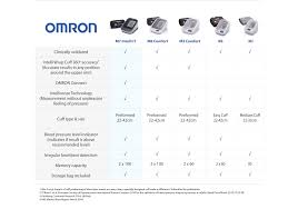 omron healthcare blood pressure monitoring