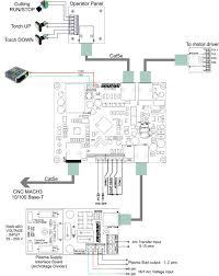 Cnc Plasma Cutter Plans Plasma Newbie 101 Questions Page 2