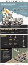 6288 best war vehicle images on pinterest vehicles military