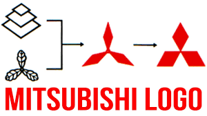 mitsubishi logo 10 hidden messages behind famous logos youtube