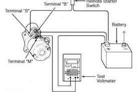 28 external starter solenoid wiring diagram starter wiring