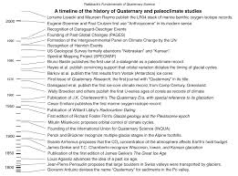music teacher resume examples railsback s fundamentals of quaternary science a timeline of the history of quaternary and paleoclimate studies