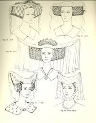 anglo saxons hair stiels glossary of english hairstyles and headdress jewels hair and