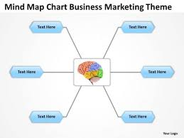 mind map chart business marketing theme ppt plan template download
