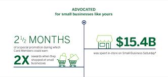 Gift Card Programs For Small Business Merchant Marketing Corner