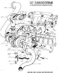 engine diagram vw golf engine wiring diagrams instruction
