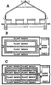 green house floor plans greenhouses for the homestead and small farm