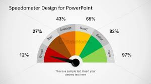 powerpoint gauge template free dial thermometer shapes for