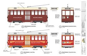 red car trolley at disney california adventure park will be a ride
