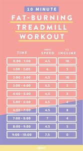 Treadmill Desk Weight Loss Best 25 Treadmill Workout Beginner Ideas On Pinterest Home